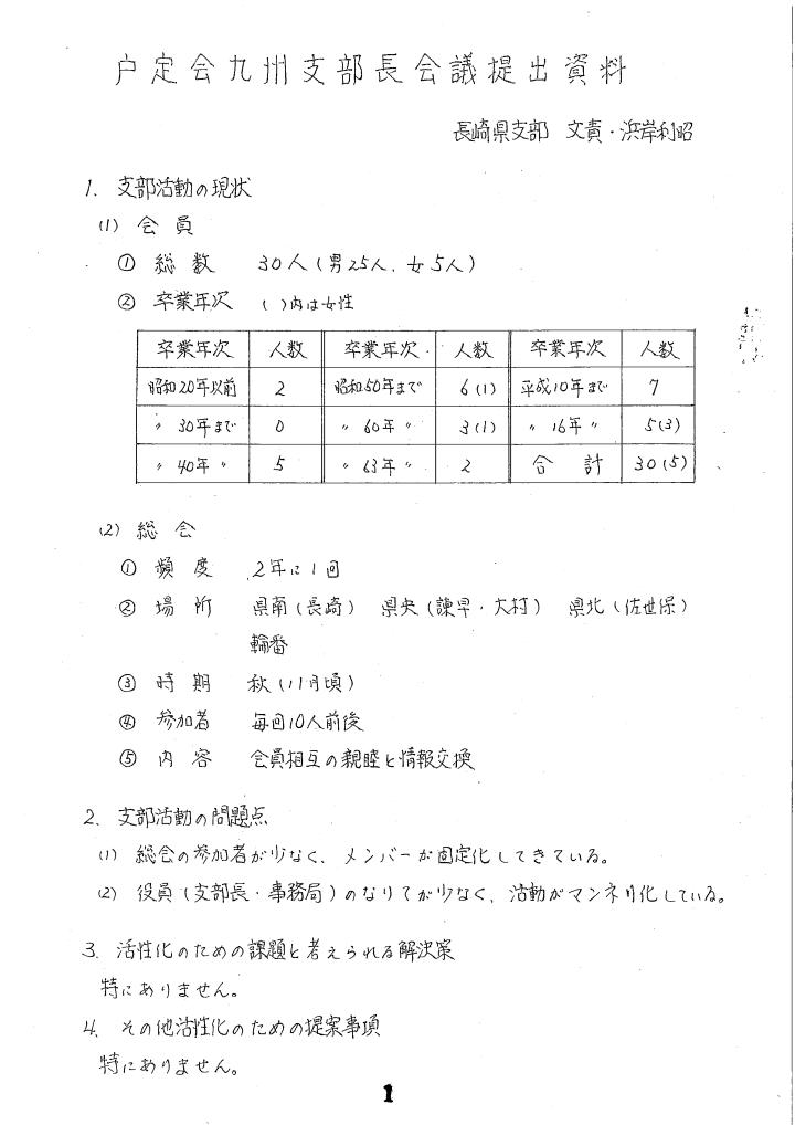 戸定会九州支部長等会議資料_ページ_3.png